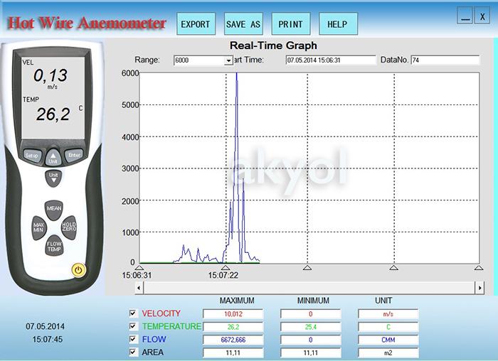 dt 8880 anemometre