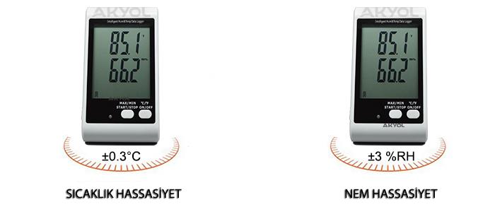sıcaklık ve nem kayıt cihazı