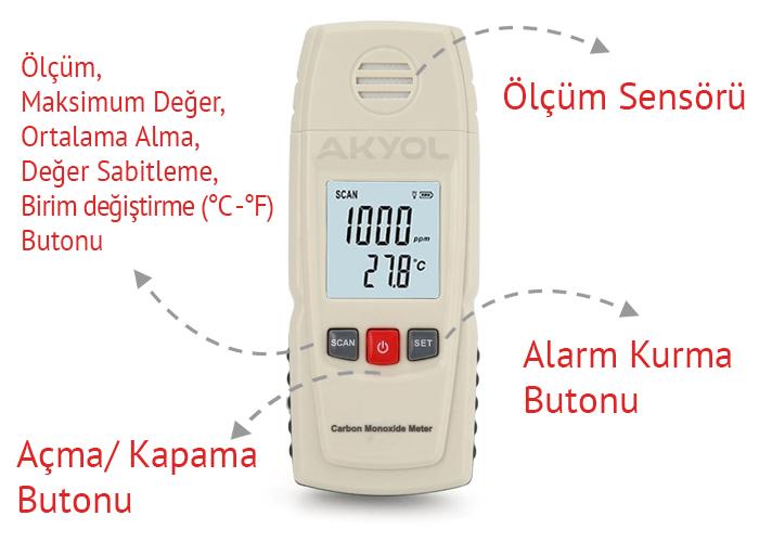 lyk bgm8805 gaz ölçer