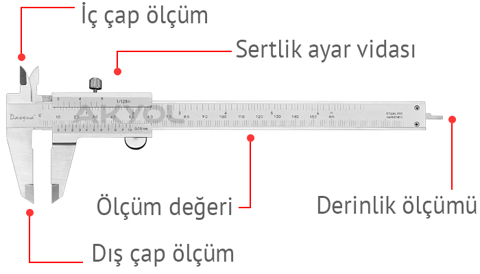 dasqua 1120-3115
