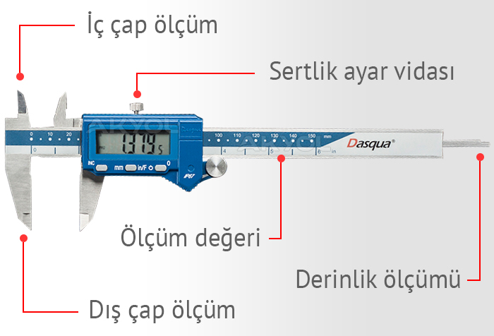 dasqua 2015-1005 ip67