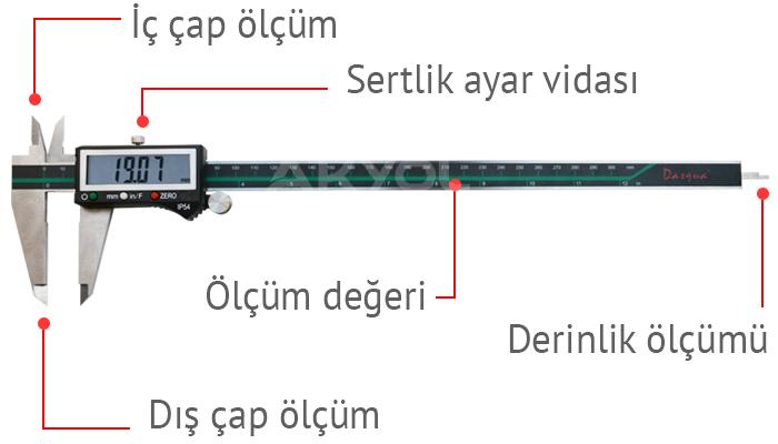 dasqua 2310-7115