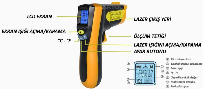 lazerli termometre