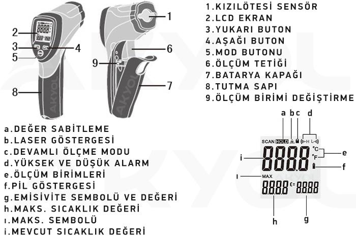 cem dt 8865