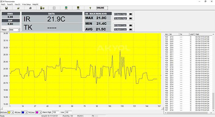 dt8869h lazer termometre
