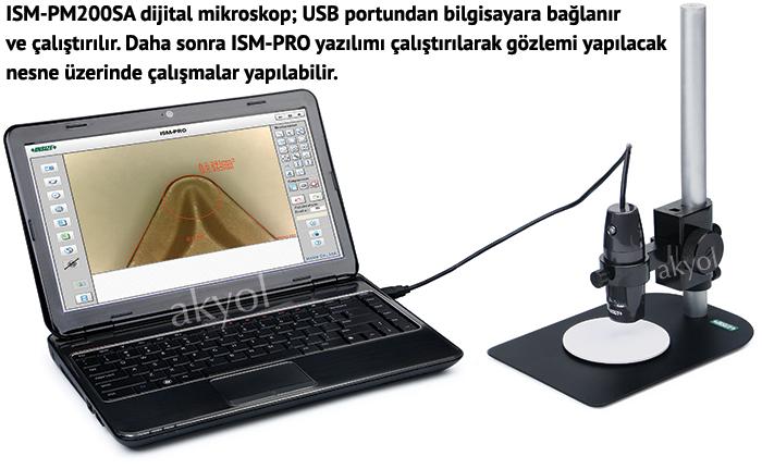 elektronik mikroskop