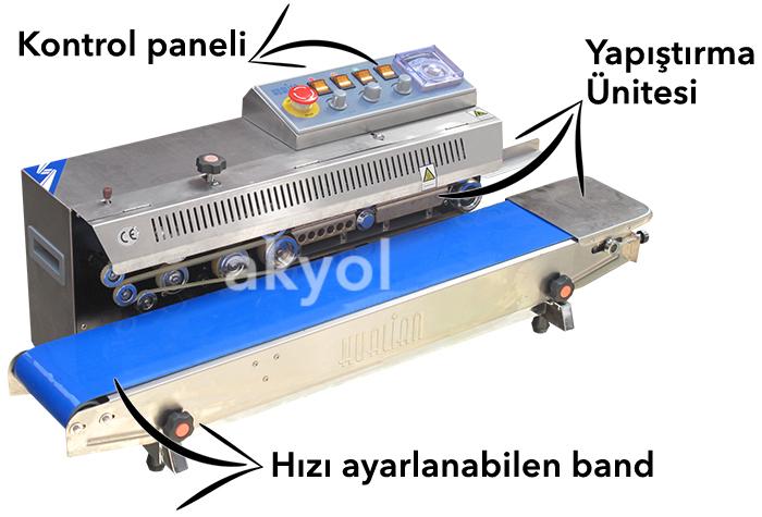 bandlı yapıştırma makinası