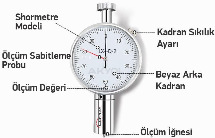 loyka lx-d2 shoremetre