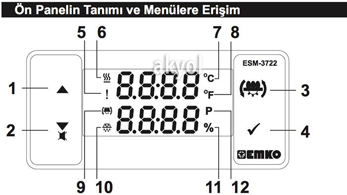 nem ölçerli termostat