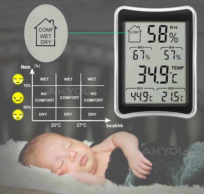 oda termometre