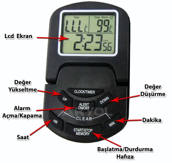 frn-65 termometre