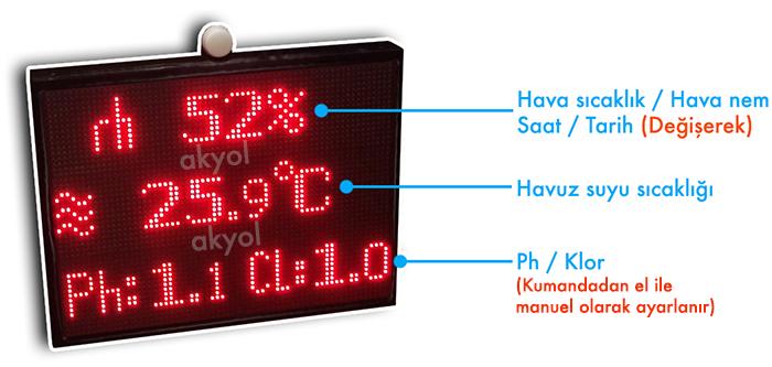 havuz sıcaklık klor ph ölçer